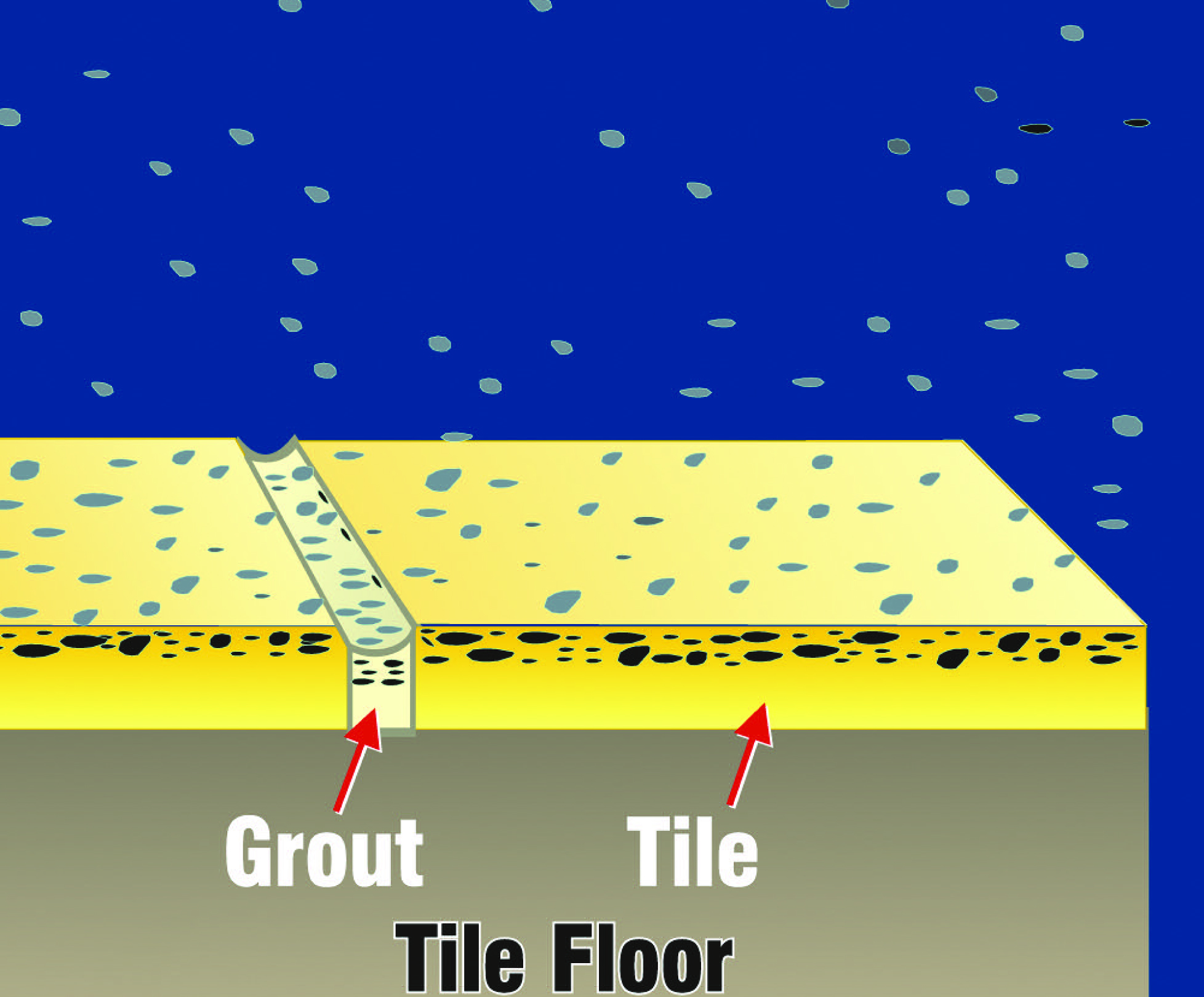 Saniglaze What We Do How It WorksProcess - Best way to clean old tile and grout